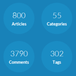 Blog Post 800