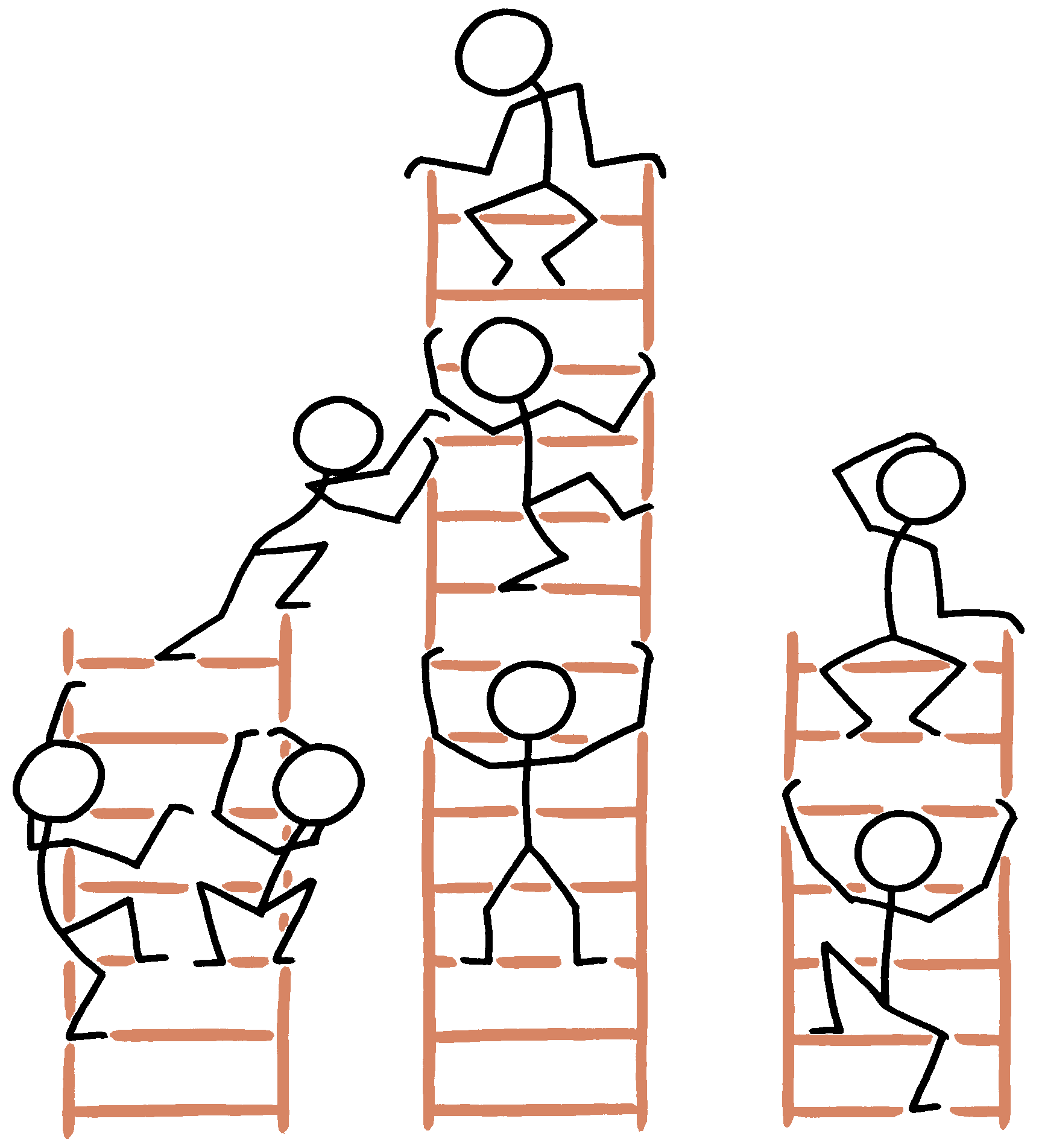 The problem with career ladders noop nl for Ladder project
