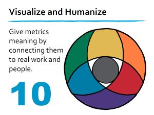 metrics-ecosystem-10