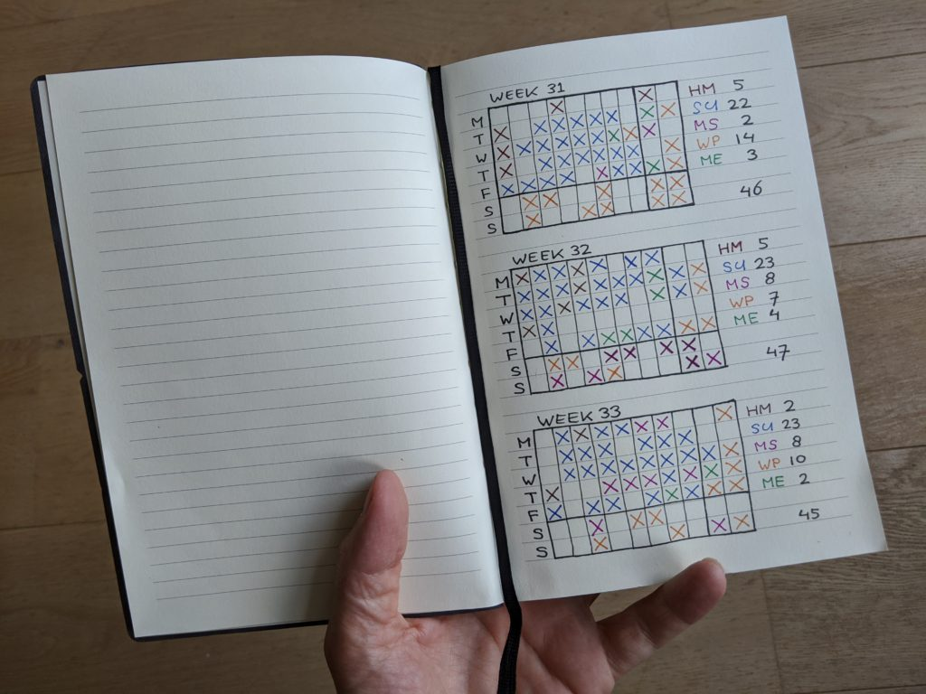 Time Grids