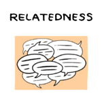 Relatedness-card